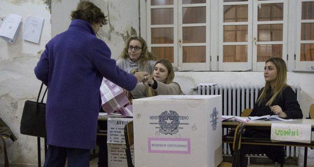 Προβάδισμα του «όχι» δίνουν τα πρώτα exit polls στην Ιταλία