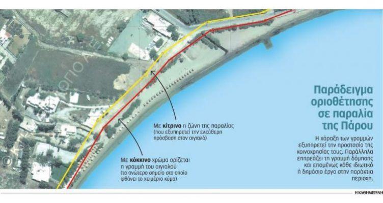 Αιτωλοακαρνανία: Ολοκληρώθηκε η διαδικασία χάραξης των αιγιαλών