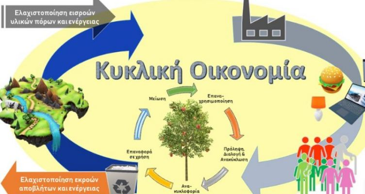 Αγρίνιο: Διοργάνωση Ημερίδας για την Κυκλική Οικονομία από το Πανεπιστήμιο Πατρών
