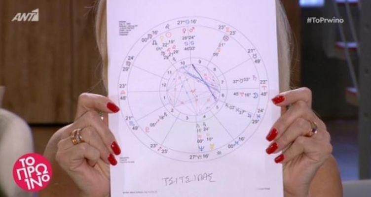Στέφανος Τσιτσιπάς: Ο αστρολογικός χάρτης της επιτυχίας! (Βίντεο)
