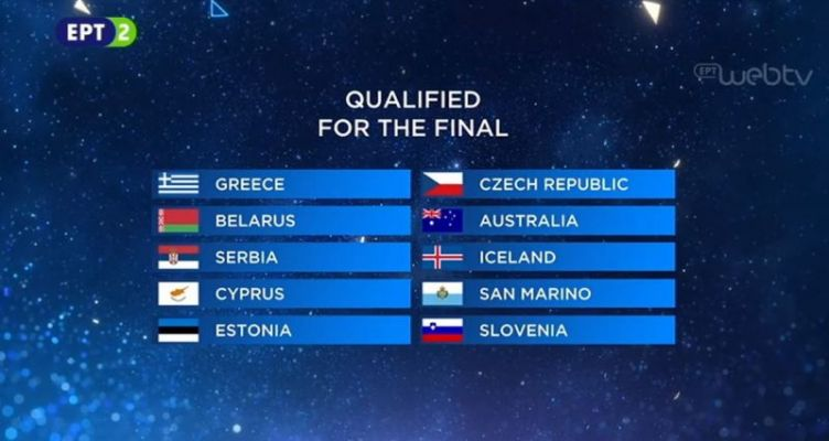 Eurovision 2019 – Α' Ημιτελικός: Στον Μεγάλο Τελικό του Σαββάτου Ελλάδα και Κύπρος!