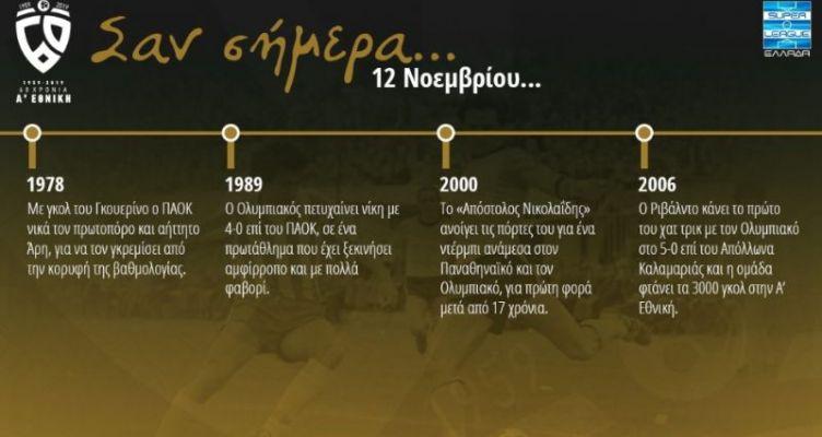 60 χρόνια Α' Εθνική: Σαν σήμερα (Τρίτη, 12 Νοεμβρίου)