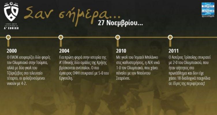 60 χρόνια Α' Εθνική: Σαν σήμερα (Τετάρτη, 27 Νοεμβρίου)