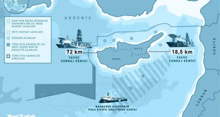 Το Γιαβούζ αρχίζει γεωτρήσεις νότια της Κύπρου
