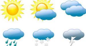 Ο καιρός στο Αγρίνιο σήμερα (Δευτέρα, 25/06) – (Κείμενο-Φωτό-Ηχητικό)