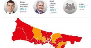 Κωνσταντινούπολη: Νέος Δήμαρχος ο Εκρέμ Ιμάμογλου με 53,7% στο 96%…