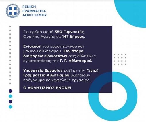 Συμφωνία Αυγενάκη – Βρούτση για 599 θέσεις υπέρ μαζικού και ερασιτεχνικού αθλητισμού