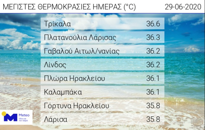 Στη Γαβαλού Αιτωλοακαρνανίας σημειώθηκε μία από τις υψηλότερες θερμοκρασίες