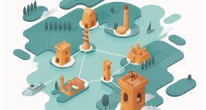 Παρεμβάσεις σε Κάστρα Ναυπάκτου και Βόνιτσας, Φρούριο Ακτίου