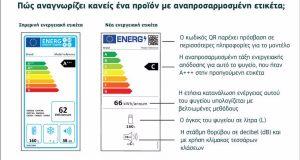 Σε ισχύ οι νέες ενεργειακές ετικέτες