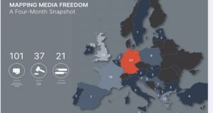 Στην ουσία η Ελλάδα είναι 1η στην Ανελευθερία του Τύπου